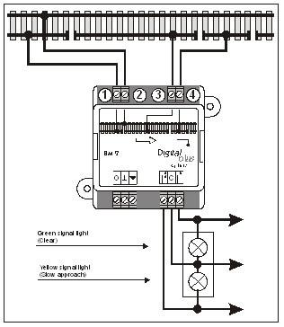 Lenz 22620 - BM-3  Asymmetrical DCC Block Section Control